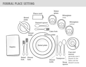 2-guide-on-table-place-setting-and-dining-etiquette-to-impress